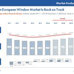 Eastern European window market is back on track.